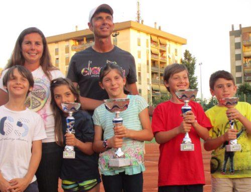 Circuito Roma 1 Tennis